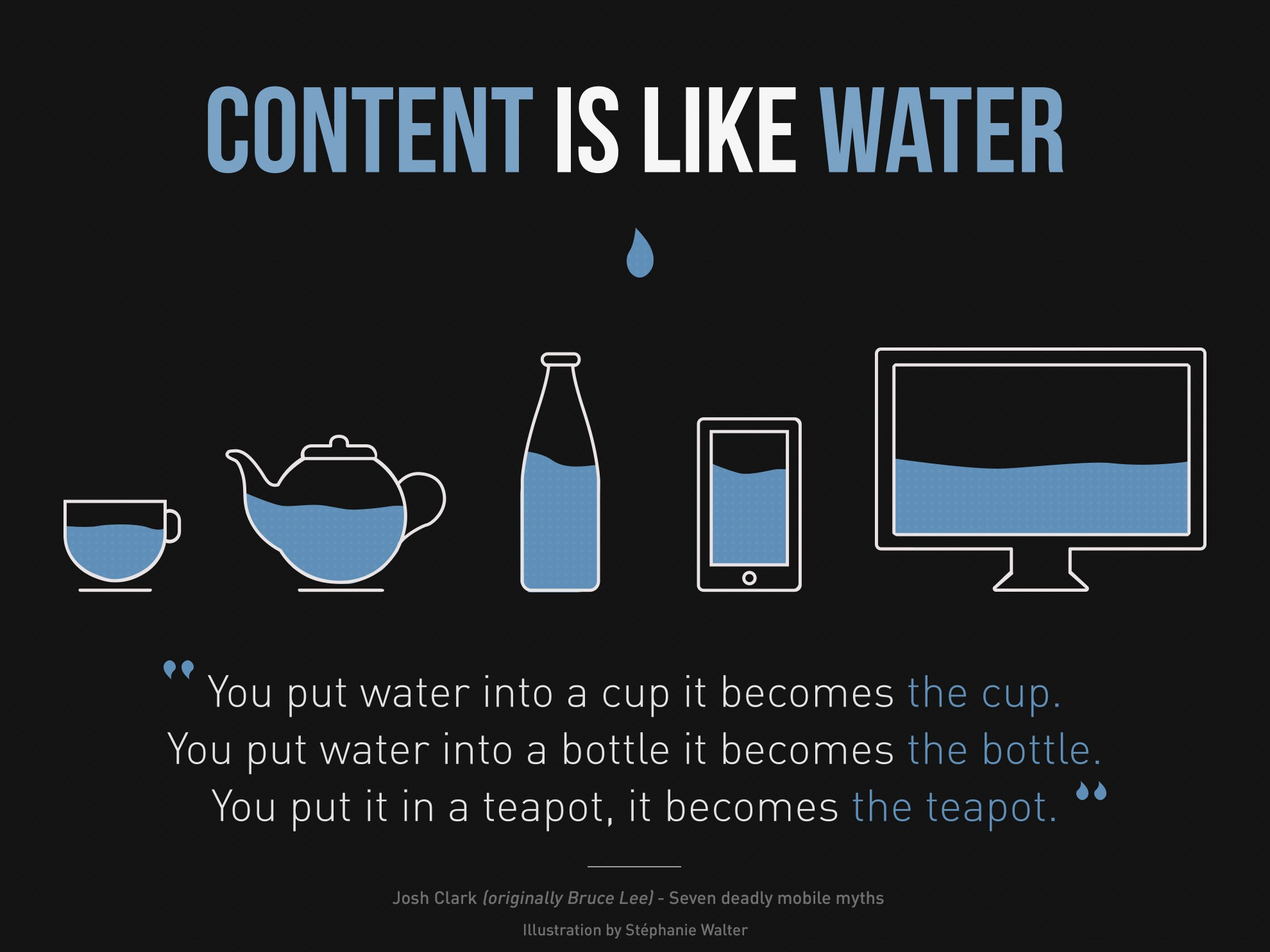 Content is like water infographic - Stephanie Walter