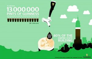 St.-Patricks-Day-infographic
