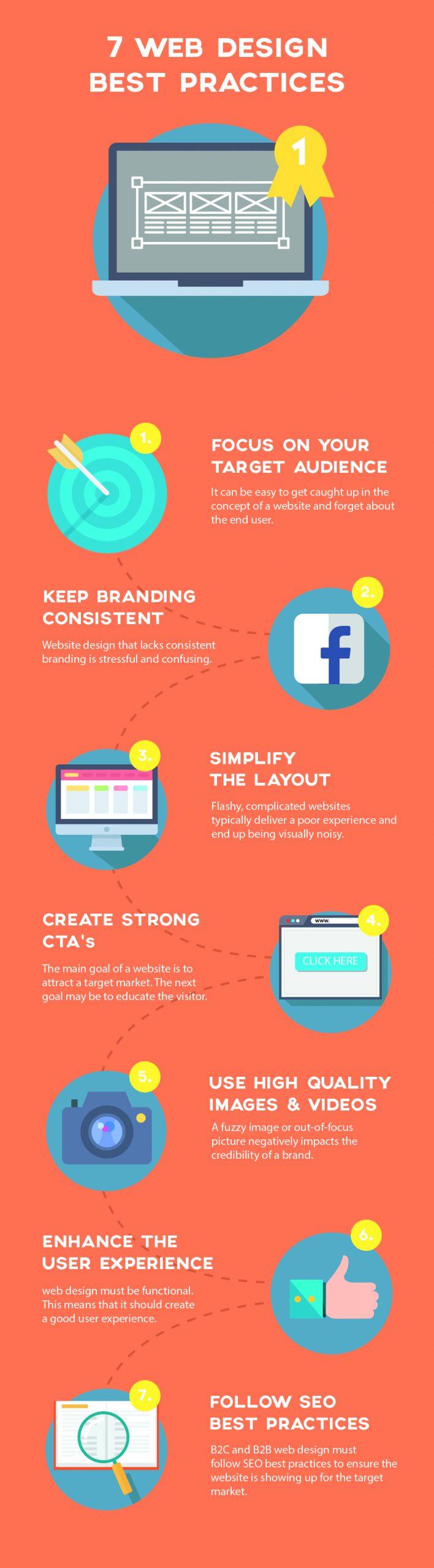 website_design_best_practice_infographic-01