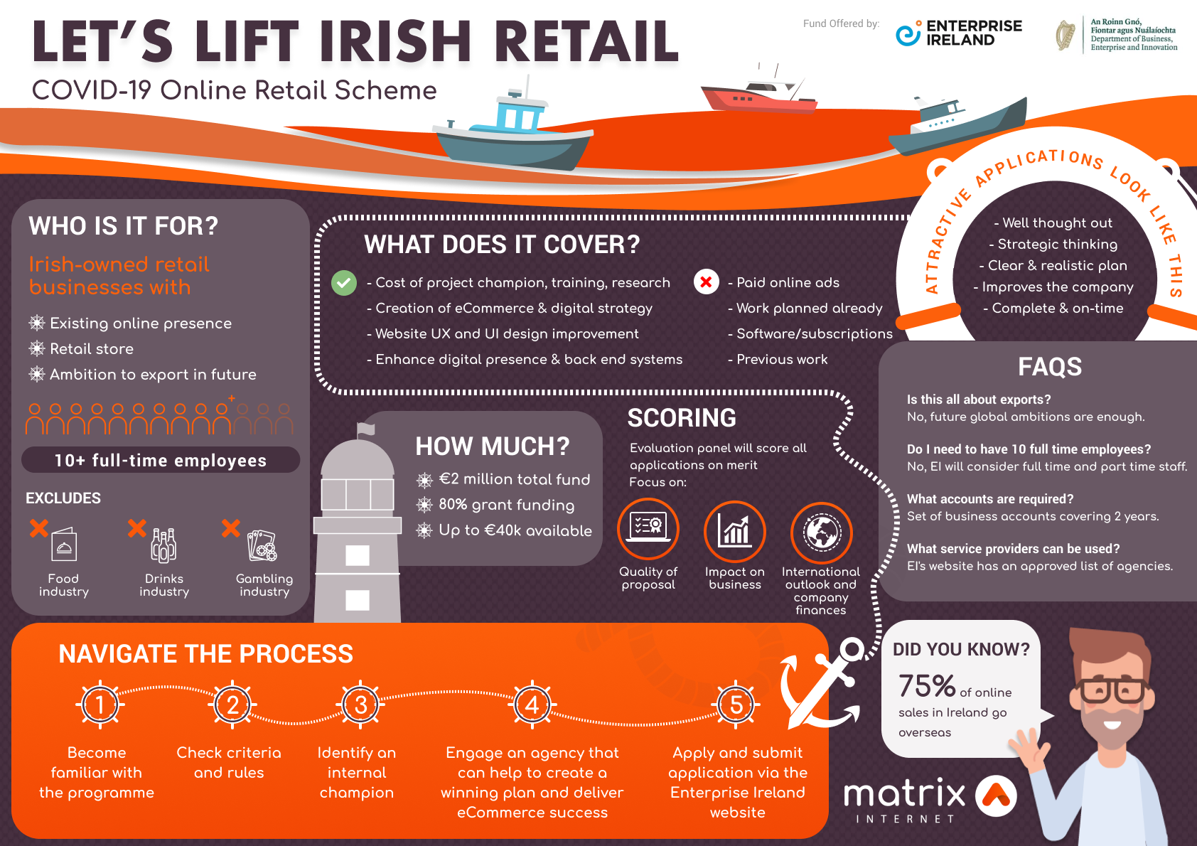 Enterprise Ireland Online Retail Scheme